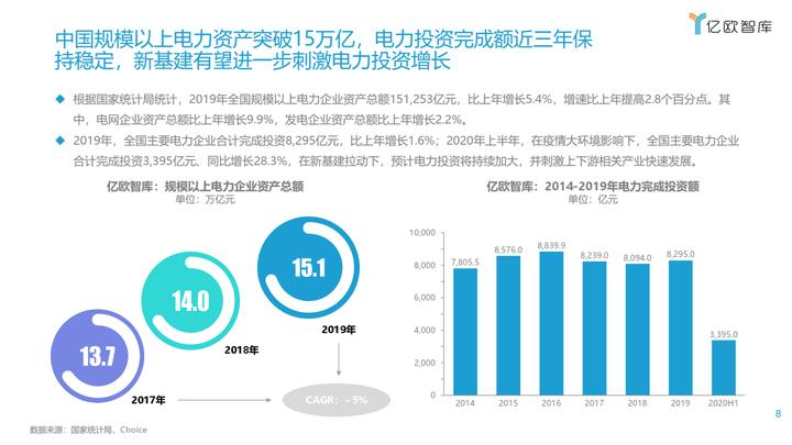 【免费下载】2021能源电力数字化转型研究报告-20211001