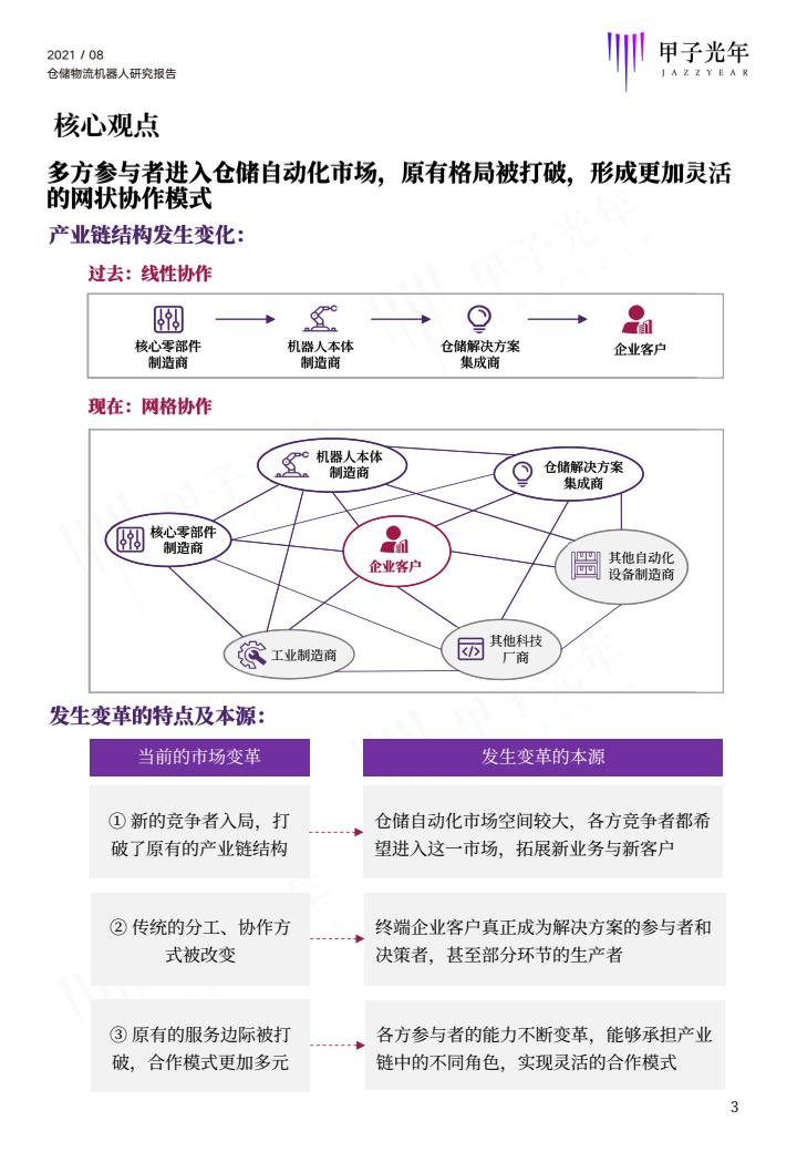 【免费下载】2021仓储物流机器人行业研究报告_甲子光年-20210825