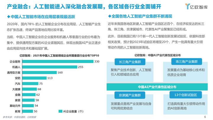 【免费下载】2021中国AI商业落地市场研究报告-20210801