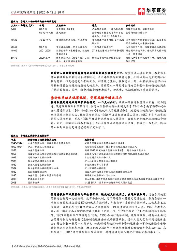 【免费下砸】台湾地区养老体系研究与启示:税优驱规模成长,鉴价值坚守之道-华泰证券-20210113